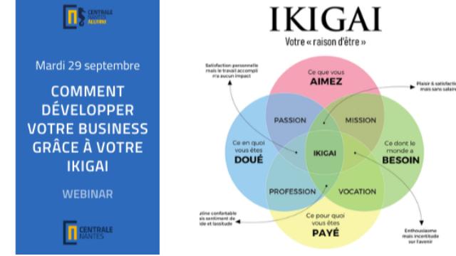 WEBINAR :  Donner du sens à votre activité, votre business pour le développer (initiation à l'ikigai)